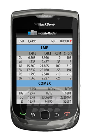 Netdania forex blackberry