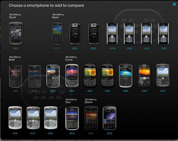 http://www.blackberrygratuito.com/images/table%20comparative%20bb.JPG