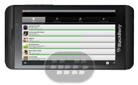 Music Char: es una aplicación que muestra un Top de lo mejor de la música actual. Todo lo que necesitas es un teléfono móvil con acceso a internet, y entonces usted puede: – Votar por las canciones favoritas.– Ver videos de sus artistas favoritos en Youtube.– Leer letras de tus canciones favoritas. Compatibilidad BlackBerry OS 10 o Superior y PlayBook Descarga BlackBerry World Fuente:blackberrygratuito