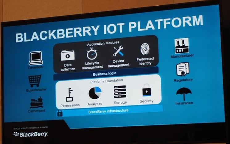 BlackBerry ha superado sus problemas financieros un año después de que John Chen, CEO de la empresa tomara el cargo. En el CES 2015, la compañía ha anunciado su plataforma para el Internet de las Cosas. (IoT), proporcionará soporte de hardware y software para cajas de comunicaciones basados en nube integradas en contenedores de transporte. BlackBerry IoT Platform o La plataforma de Internet de las Cosas de BlackBerry es dirigida inicialmente a las industrias de la automoción y del seguimiento de activos. También, la compañía anuncia próximas extensiones para sectores como la salud o la energía inteligente. Esta plataforma incluye